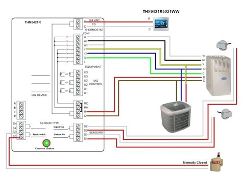 diagram lennox thermostat wiring diagram