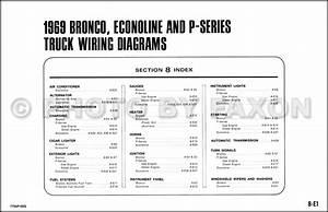 1974 Bronco Steering Column Schematic
