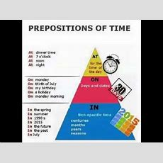 Prepositions Of Time  Short Tricks  Learn All In 1 Min Youtube