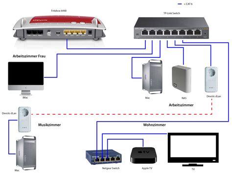 Hausnetzwerk  Netzwerk & Internet  Forum Mactechnewsde