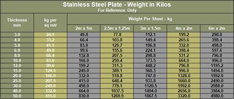 super duplex plate sheet  moly plate sheet copper nickel plate sheet moly super duplex copper