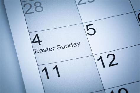 easter date  determined