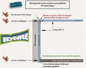 Poser Bloc Porte Entre 2 Murs : rail placo ~ Dailycaller-alerts.com Idées de Décoration