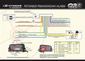 Diagram Pemasangan