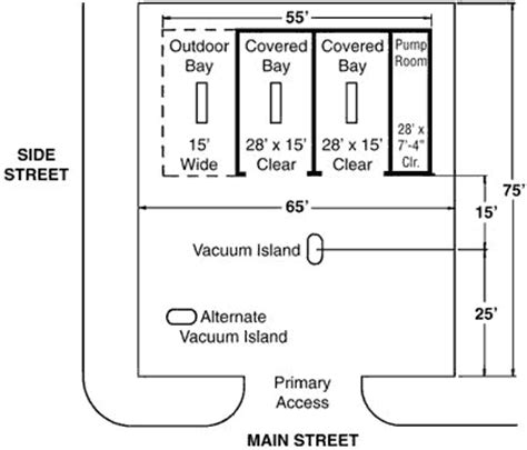 car wash floor plan investment information starting a car wash
