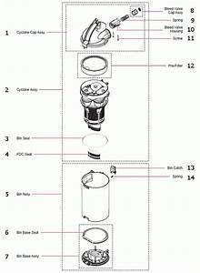 Dyson Dc25 Animal Parts Diagram