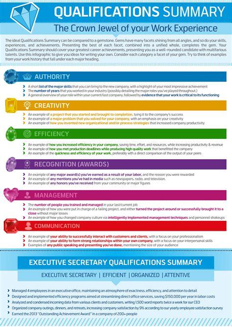 How To Write A Qualifications Summary  Resume Genius. Covering Letter Samples For Resume. Resume Sample Of Teacher. Sample Sql Developer Resume. Robert Irvine Resume. Resume Samples For Banking Jobs. Kitchen Manager Resume Sample. Full Resume Format. Easy Free Resume Builder