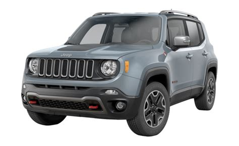 2015-2017 Jeep Renegade Reviews