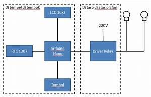 Membuat Lampu Otomatis Menggunakan Arduino Dan Rtc  Untuk