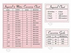 Fabric Measurement Conversion Chart Length Measurement Conversion Yardage Of Fabric