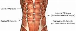 Health Blog | Cherok Chiropractic