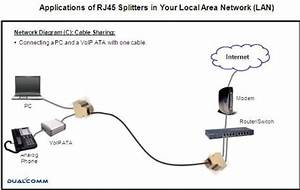 Ethernet Rj45 Splitter Cable Sharing Kit For Two Ethernet