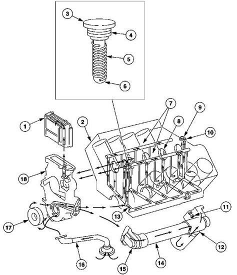 7 3 Liter Engine Fuel System Diagram by Hpop Reservoir Drains Overnite Ford Powerstroke Diesel Forum