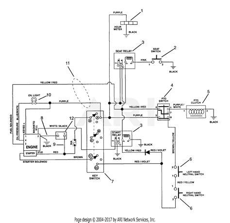 2000 Saturn Sl Wiring Diagram by 2000 Saturn Sl1 Timing Belt Repair Imageresizertool