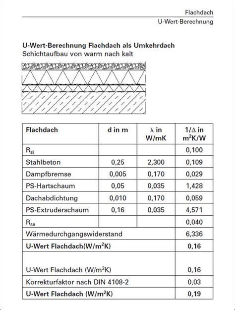 enev 2016 u werte das baustellenhandbuch f 252 r die ausf 252 hrung nach enev 2014 2016 medienservice architektur und
