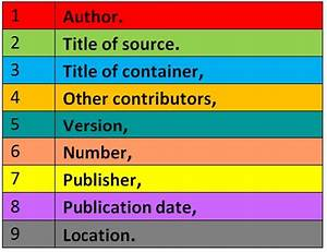 Essay Topics For The Odyssey a* creative writing piece adolf hitler primary homework help creative writing minor ncsu