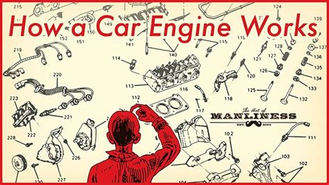 how can i learn to work on cars 2003 bmw 745 electronic valve timing how a car engine works the art of manliness