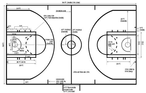 volleyball court dimensions basketball court dimensions