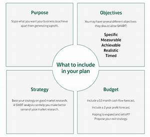 writing your business plan business resource centre With bank strategic plan template