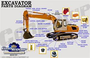 Excavator Part Diagram