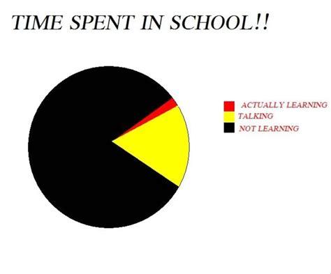 School Sucks Meme - school sucks memes 100 images 14 hilarious memes that perfectly describe back to school time