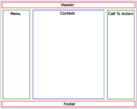 html layout templates 3 column css layout vanseo design