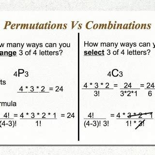 Permutation And Combination Tricks With Questions  Pdf  Bank Exams Today