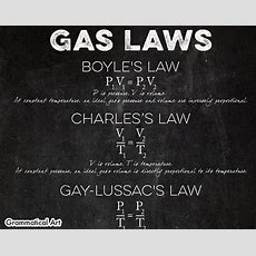 25+ Best Ideas About Ideal Gas Law On Pinterest  Physics Laws, Chemistry Com And Chemistry