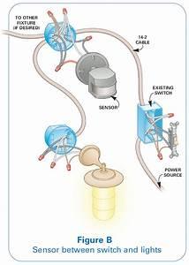 Zenith Motion Sensor Wiring Diagram