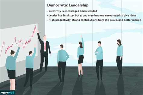 meaning  democratic leadership