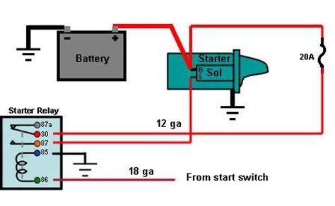 Alternator Mini Starter Battery Relocation