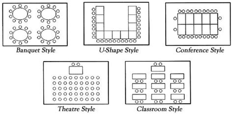 Theatre Style Seating Plan Template by 17 Best Images About Seating Styles On Pinterest Resorts