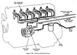 similiar cummins n14 fuel pump diagrams keywords equipment 1ohjh want install n14 celect plus 84flc