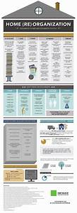 home reorganization an infographic by hr block the With organizing documents at home
