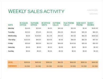 weekly sales activity report examples  excel