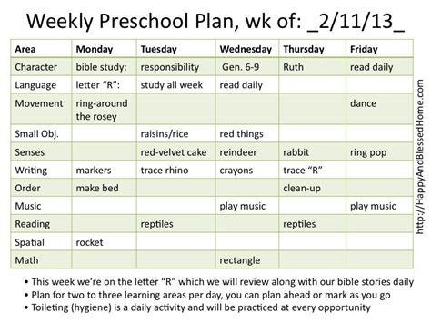 weekly preschool lesson plans preschool alphabet r is for rocket happy and 568