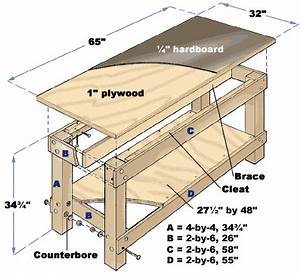 Download Free Wooden Work Bench Plans Plans Free