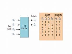 Multiplexer  U0026 Decoder