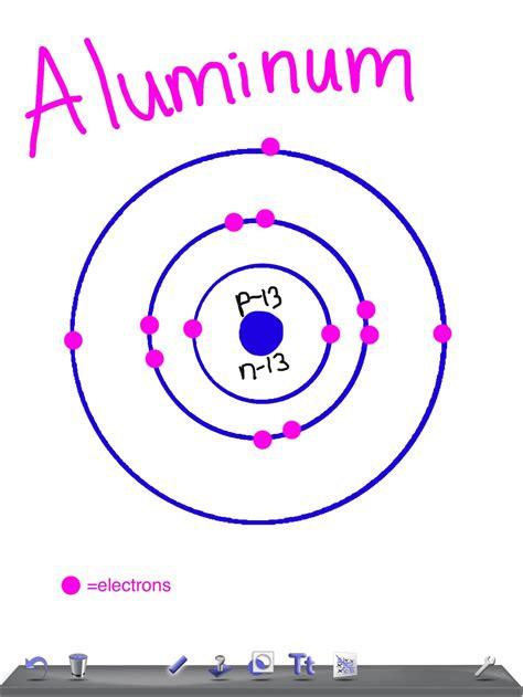 Diagram For Aluminum by The Aluminum Bohr Model