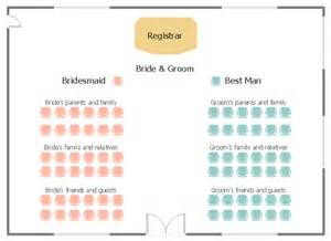 planning a wedding ceremony wedding ceremony seating plan