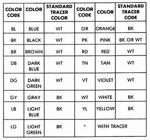 1998 Gm Wiring Color Code