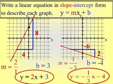 linear equation to slope intercept form tessshebaylo