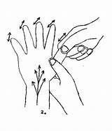 Боль в суставах рук и онемение