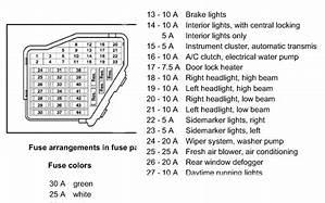 1999 Volkswagen Fuse Diagram 26650 Archivolepe Es