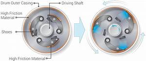 How Does A Centrifugal Clutch Work  What Are The Pros And