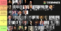 Ranking the United States Vice Presidents by Their ...