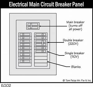 outlets on one side of room don39t work misterfix itcom With free printable circuit breaker panel labels