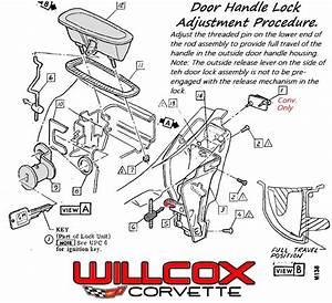 corvette wiper door autos post With c5 corvette wiring diagrams c3 corvette door parts diagram c5 corvette