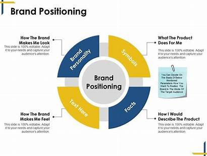 Positioning Brand Ppt Example Presentation Template Sample