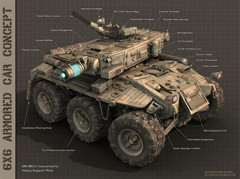 concept armored vehicle 1000 images about concepts vehicles on pinterest